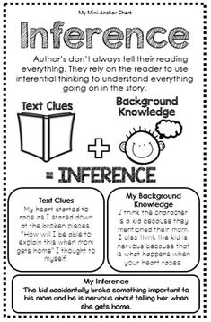 Teach Your Child to Read - Inference Anchor Chart - Mini Anchor Charts are a great addition to your interactive reading notebook - Give Your Child a Head Start, and.Pave the Way for a Bright, Successful Future. Reading Lessons, Reading Activities, Reading Skills, Writing Skills, Teaching Reading, Inference Activities, Guided Reading, Reading Goals, Math Lessons