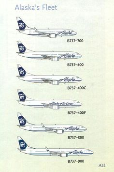 Alaska Airlines Fleet