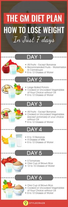 GM Diet Plan – 7 Day Meal Plan For Fast Weight Loss, Benefits & Risks. GM diet i… GM Diet Plan – 7 Day Meal Plan For Fast Weight Loss, Benefits & Risks. GM diet is a 7 day quick weight loss plan that claims to help lose lbs. Read on to find what. Lose Weight Fast Diet, Diet Plans To Lose Weight, Fast Weight Loss, Losing Weight, Healthy Weight, Loose Weight Fast, Gm Diet Plans, Menu Dieta, Gewichtsverlust Motivation