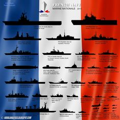 Written by D-Mitch RN warships from WWI to 2010. By www.dailymail.co.uk In this post I aim to present in brief the impressive decl...