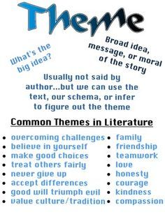 Themes in Literature for 4th and 5th Grade | Theme ... Universal Themes In Literature For Kids