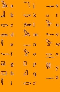 a site that talks about ancient egyptian lifestyles. I used this site for Ancient education. There are other pages dealing with art, clothing, food, etc. Egyptian Symbols, Ancient Symbols, Ancient History, Egyptian Hieroglyphs, Mayan Symbols, Viking Symbols, Viking Runes, Egyptian Art, Hieroglyphics Tattoo