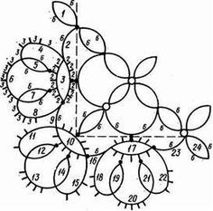 Tatting On Pinterest  Patterns Needle And