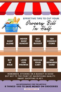 Effective tips to cut your grocery bill in half! An infographic for the article 8 Things I Did To Save Money on Groceries from www.tribobot.com