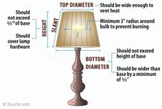 How To Measure Lamp Shade Custom How To Calculate The Correct Lamp Shade Size Based On The Size Of Inspiration Design