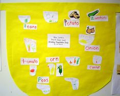 Growing Vegetable Soup   Interactive Writing and labeling