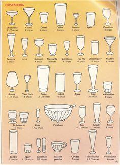 Bebidas Tipos de copas 02