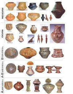 Ceramică de Cucuteni Painted Pottery, Pottery Painting, Danube River, Prehistoric, Civilization, Clay, Culture, History, Dune