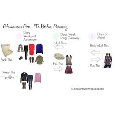 """Check out the packing suggestions for 3 days, 5-7 days, or more than 8 days on your trip! check out """"Glamourous Goes...To Berlin, Germany"""""""