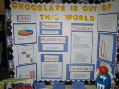 Chocolate Science Fair Projects Chocolate Science Fair Projects – Hot Chocolate