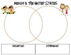 Cinco de Mayo.  comparing cultures.  holidays around the world.  {freebie sample}