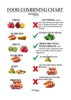 Food Combining For better digestion — Detox heavy metals Eat your way to Abs. Food Combining for Opt Food Combining Diet, Food Combining Chart, Body Ecology Diet, Foods For Abs, Healthy Homemade Snacks, Lactose Free Diet, Food Intolerance, Juicing For Health, Diet And Nutrition
