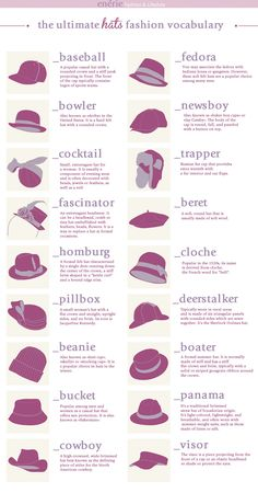 The ultimate hats fashion vocabulary More Visual...