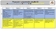 Contribution d'Agnès : progression GS graphisme/écriture