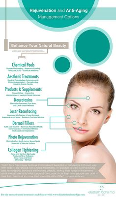 How do you enhance your natural beauty using non-surgical treatments. Which among the existing options in the market is best and suited for your skin