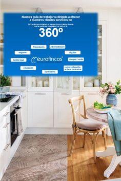 En Eurofincas el objetivo es trabajar para el cliente durante toda la operación inmobiliaria, de inicio a fin.    EUROFINCAS a comme objectif travailler pour le client tout au long de la transaction immobilière, du début à la fin.    🔑 Eurofincas - (34) 93 476 49 69 | Roger de Lluria, 116 08037 – BCN  🔑 Eurofincas St. Cugat | (34) 93 675 08 04 c. Sant Antoni, 52