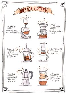 Hipster coffee tasting notes