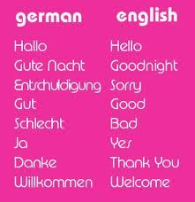 """German to English. And Entschuldigung can also translate to """"Excuse me."""""""