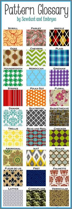 Pattern Glossery w/ pics from http://www.sawdustandembryos.com/2012/03/glossary-of-design-terminology-choosing_22.html