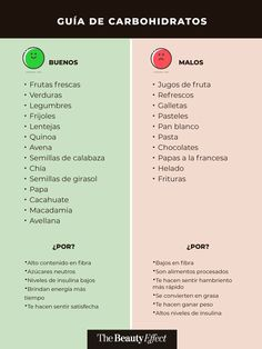 Good carbs para bajar de peso - The Beauty Effect Proper Nutrition, Nutrition Tips, Health And Nutrition, Complete Nutrition, Healthy Tips, Healthy Recipes, Good Carbs, The Face, Clean Eating Snacks