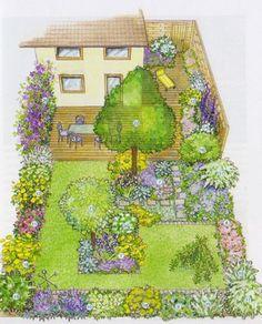 Garden Design Plans - New ideas Garden Design Plans, Home Garden Design, Garden Landscape Design, Small Garden Design, Urban Landscape, Small Garden Plans, House Landscape, Small Gardens, Outdoor Gardens