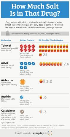 Common Drugs Pack in Salt