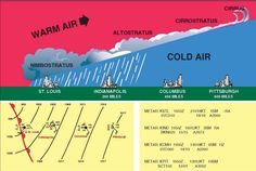 [IMG:Warm Weather Front]