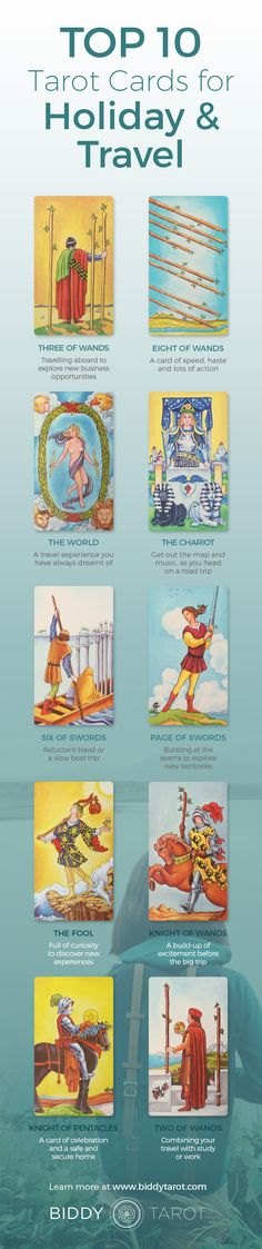 It's time to get away! When these #Tarot cards appear in a reading, they indicate #travel for #work, #pleasure or both. Download your free copy of my Top 10 Tarot Cards for love, finances, career, life purpose and so much more at https://www.biddytarot.com/top-ten-cards-ebook/ It's my gift to you!