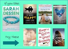 If You Like, The Truth about Forever by @Sarah Chintomby Chintomby Dessalines - try these books.