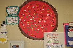 100th day pizza; toppings add up to 100