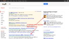 Why Every Marketer Now Needs a Google+ Strategy