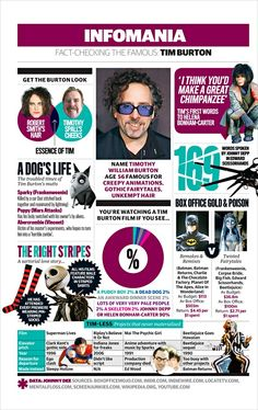 Born in 1958, Tim Burton is an American film-maker and animator of dark, gothic, quirky movies