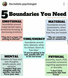 Mental And Emotional Health, Emotional Healing, Social Emotional Learning, Boundaries Quotes, Personal Boundaries, Setting Boundaries, Self Care Activities, Group Therapy Activities, Self Development
