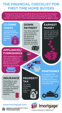 First time home buyer? Here is a simple checklist of costs to consider when you…