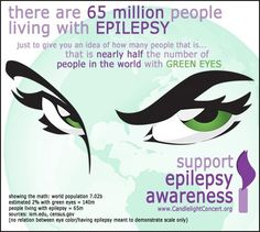 65 million people with Epilepsy is nearly half the number of people in the world with Green Eyes.