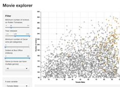 Tutorial for quickly and easily turning R analyses into interactive webpages with the Shiny framework.