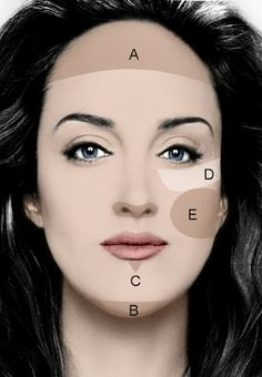 Lezioni di make up: Trucco correttivo: Il viso allungato
