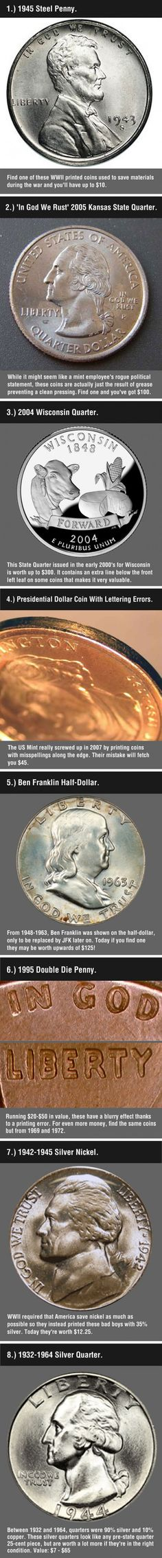 These 8 Valuable Coins May Be Hiding In Your Change