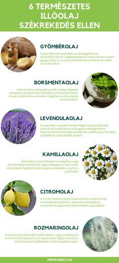 Fitt, Doterra, Home Remedies, Massage, Therapy, Medical, Herbs, Wellness, Natural
