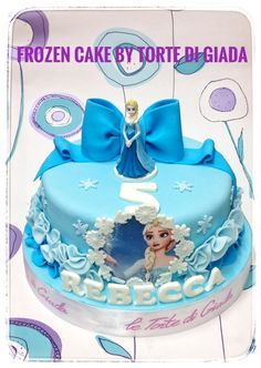 1000+ images about Happy Birthaday Cake on Pinterest ...