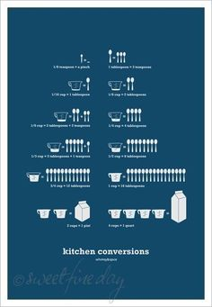 cool conversion infographic poster for the kitchen, I can never remember this so I need one ;) $28 at sweetfineday on etsy