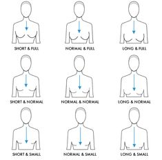How the décolleté line can vary  Please see below how the décolleté line can also vary ( increase/decrease) when the bust size stays the same but the space between collar bone and the beginning of the bustline is shorter, normal or longer