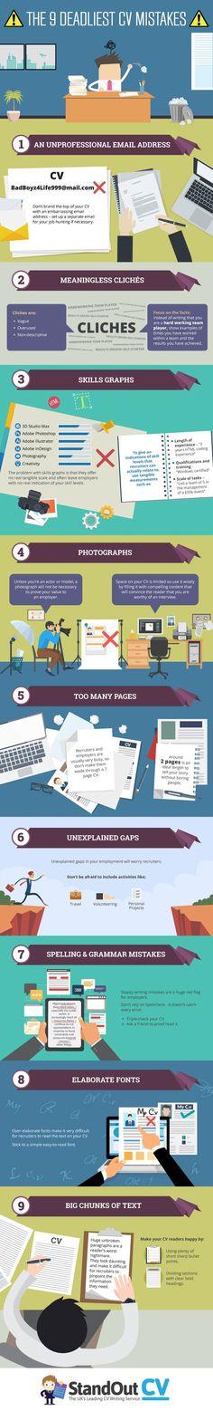 CV : 9 erreurs à éviter ! Faire un CV c'est jamais simple, alors si vous trouvez une infographie qui vous explique les erreurs fatales à éviter sur votre CV, pourquoi vous privez ? Lorsque l'on est au chomage ou que l'on souhaite changer de travail, faire un cv efficace augmente vos chances d'entretien d'embauche.