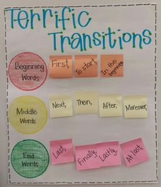 Transition words for How To books