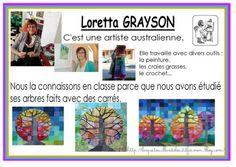 ve způsobu Loretta Grayson Art History Major, Art History Memes, History Projects, Art Projects, Piet Mondrian, Art Lessons For Kids, Art For Kids, Art Worksheets, Ecole Art