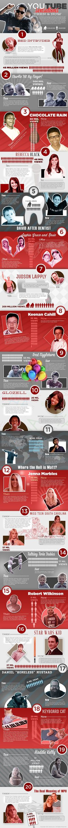 YouTube Sensations Then And Now [infographic]