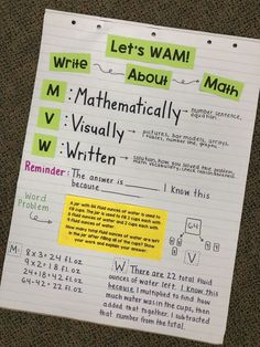Writing about math anchor chart (image only)