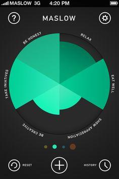 Maslow app from Meer.li  #ui #charts #graphics