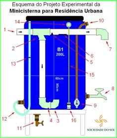 reuso ap cisterna - Поиск в Google                                                                                                                                                                                 Más