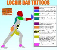 locais-da-tattoo